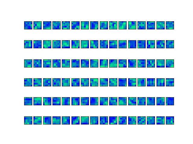 300_conv2