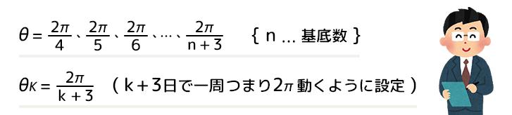 基底関数の周期の数式