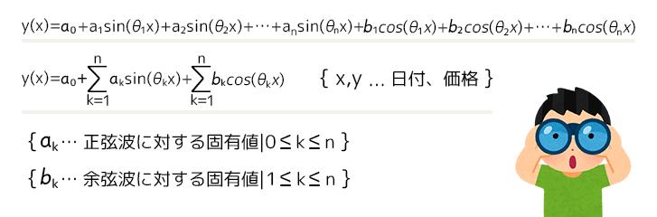 予測するモデルの数式