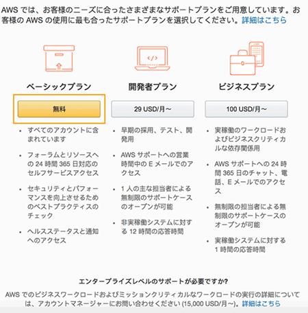 AWS サポートプランの選択
